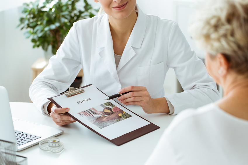 Adjunctive Cancer Care Introduction
